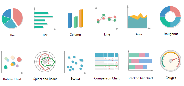 Chart Types for Data Visualization