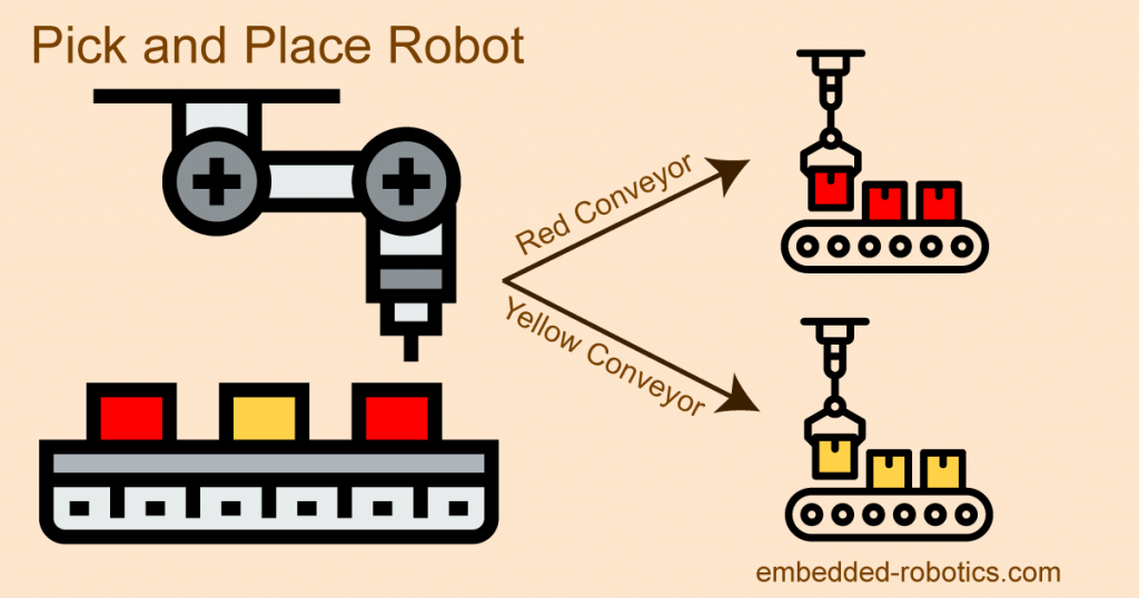 Machine Learning Robot differentaiting between Red and Yellow Color